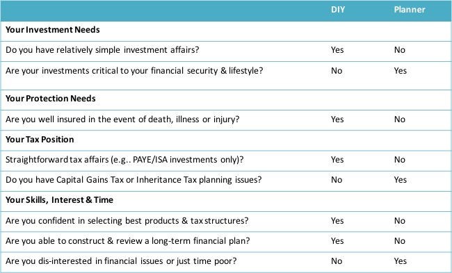Financial Advice vs DIY
