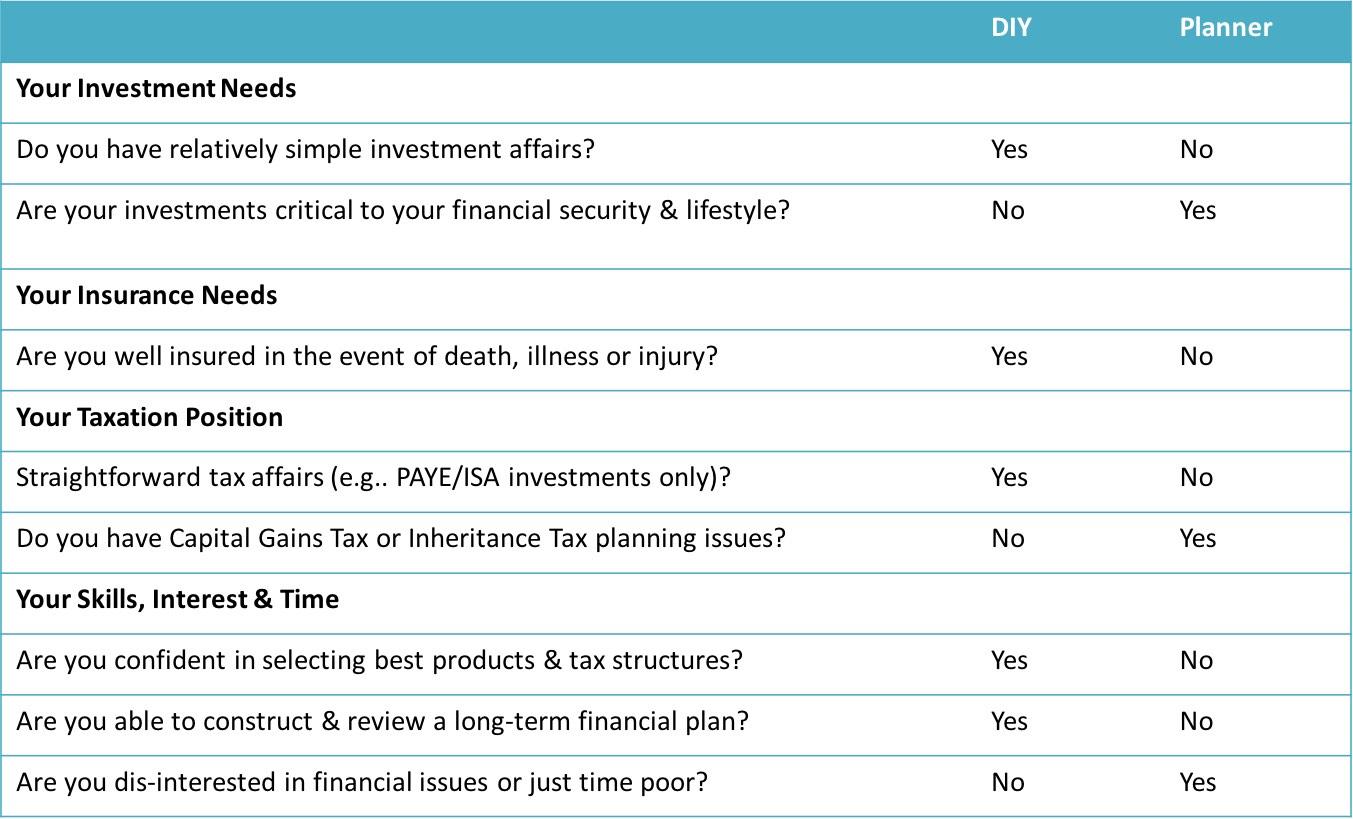 DIY to Financial Advisor